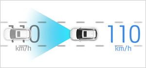 Hyundai Kona Elektro - ASCC