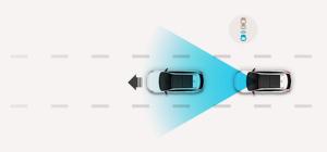 Hyundai i20 - Sicherheit LVDA