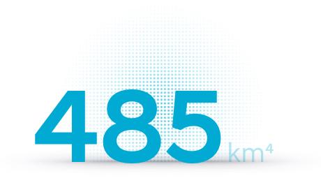 Hyundai IONIQ 5 - Reichweite