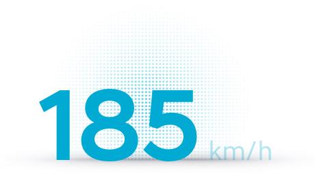 Hyundai IONIQ 5 - Top Speed